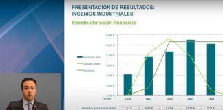 Presentación de resultados Ingenios Industriales GMC