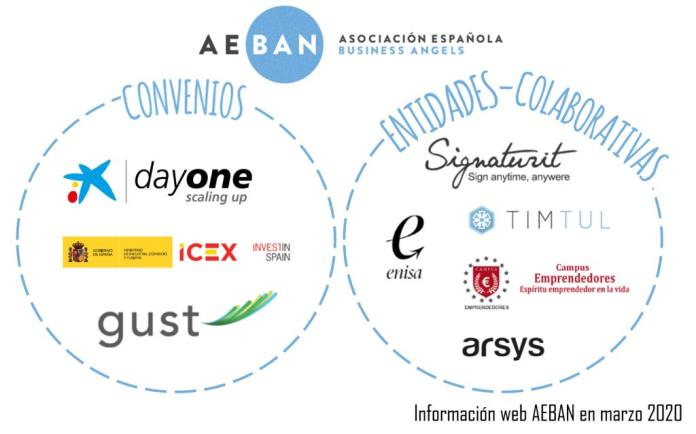 AEBAN: Asociación española de Business Angels