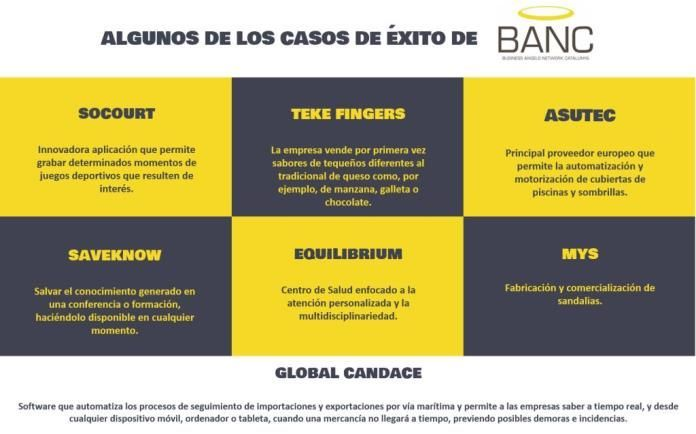 Business Angels Barcelona - Network Cataluña