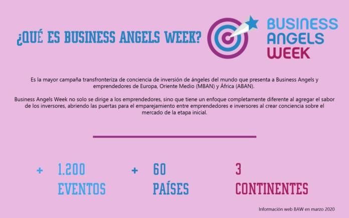 Business Angels week para el fomento del emprendimiento
