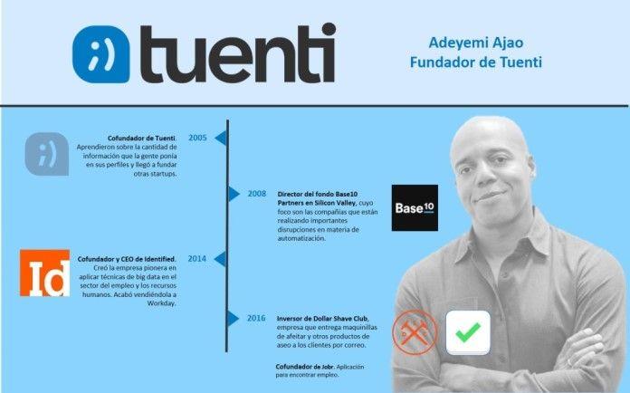 Adeyemi Ajao fundador de Tuenti