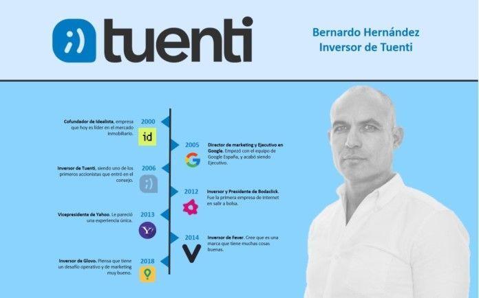 Bernardo Hernández inversor Tuenti