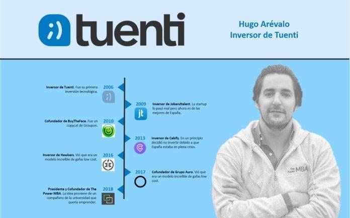 Hugo Arévalo inversor Tuenti