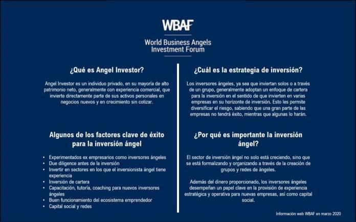 World Business Angels Investment Forum, WBAF