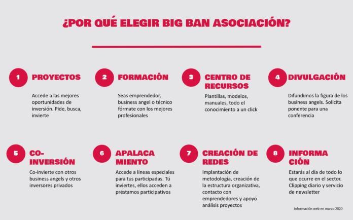 big ban asociación