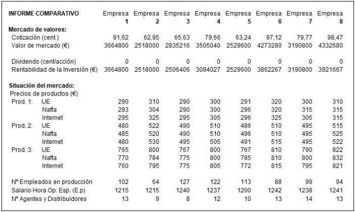 analisis-de-mercados-gmc-3-microeconomico