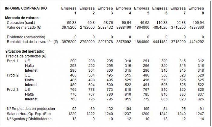 analisis-de-mercados-gmc-4-microeconomico
