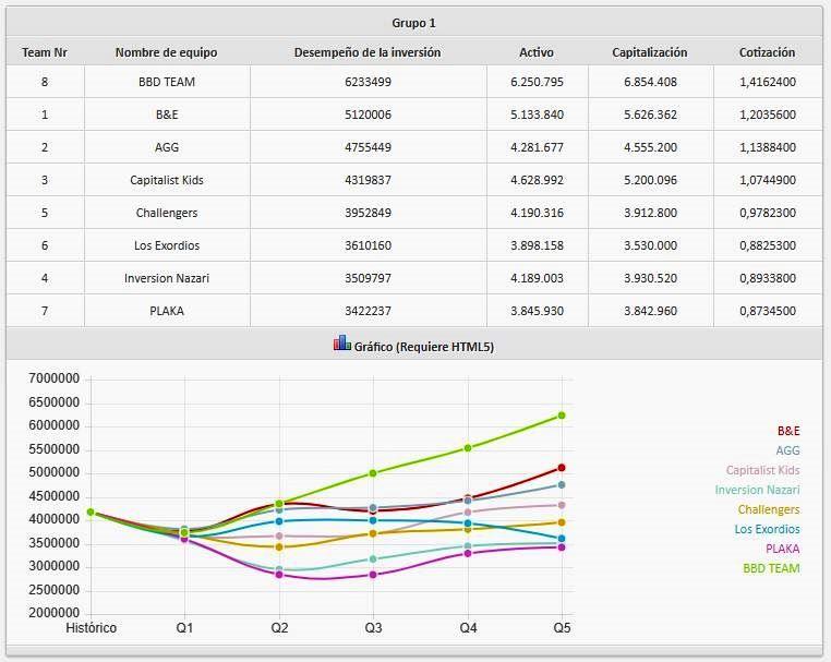 Resultados-final-gmc-andalucia